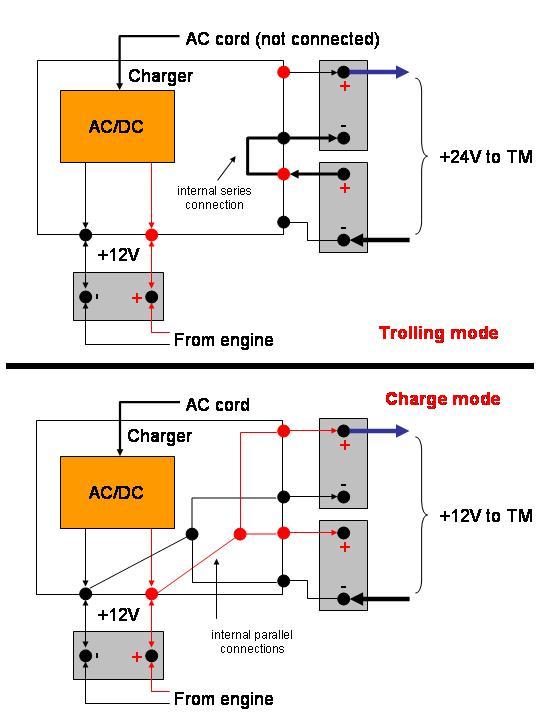 24 Volt Wiring Diagram For Trolling Motor