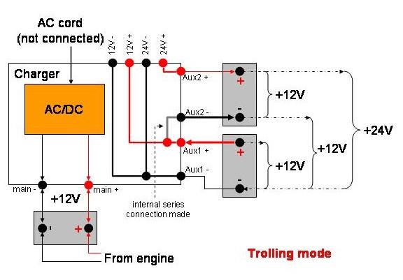 volt marine wiring diagram wiring diagram boat electrical wiring diagrams